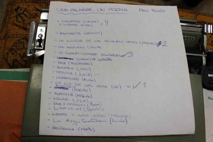 La lista de temas... me hubiera gustado hacer todos pero solo me ha dado tiempo a 4. Los de Obi, Raquel, Andrea y Laura. y bueno, a que se subiese al caballo loco el genio de Pablo Urizal.